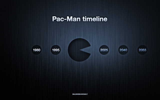 Pac-Man timeline wallpaper (celebrating PAC-MAN's 30th birthday)